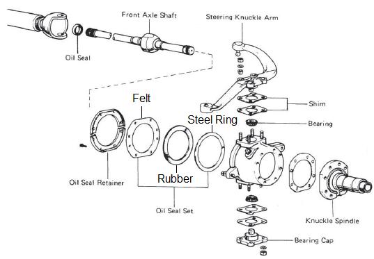 Hub Diagram